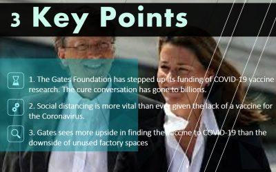 """Is Bill Gates Wasting Billions On Coronavirus | COVID-19 Cure Research?"""