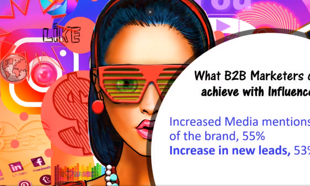 11 Advantages B2B Marketers can achieve with Influence: